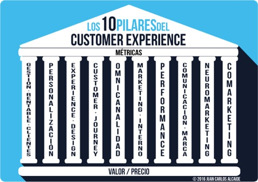 customerexperience