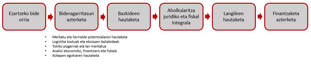 urglobaleus